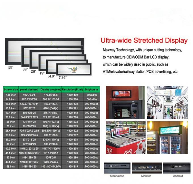 14 9 Inch Screen Display Stretched LCD Display Ultra Wide